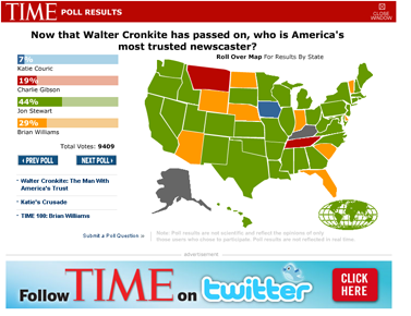 Poll Results - Now that Walter Cronkite has passed on, who is America's most trusted newscaster  TIME