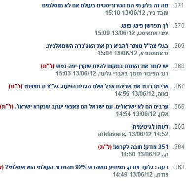 מבחר טוקבקים לטור של שלח (צילום מסך)