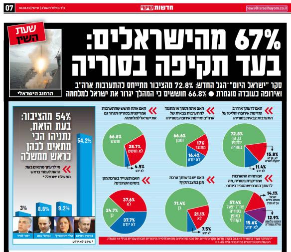 """""""שעת השין"""", עמוד 7 ב""""ישראל היום"""", 30.8.13"""