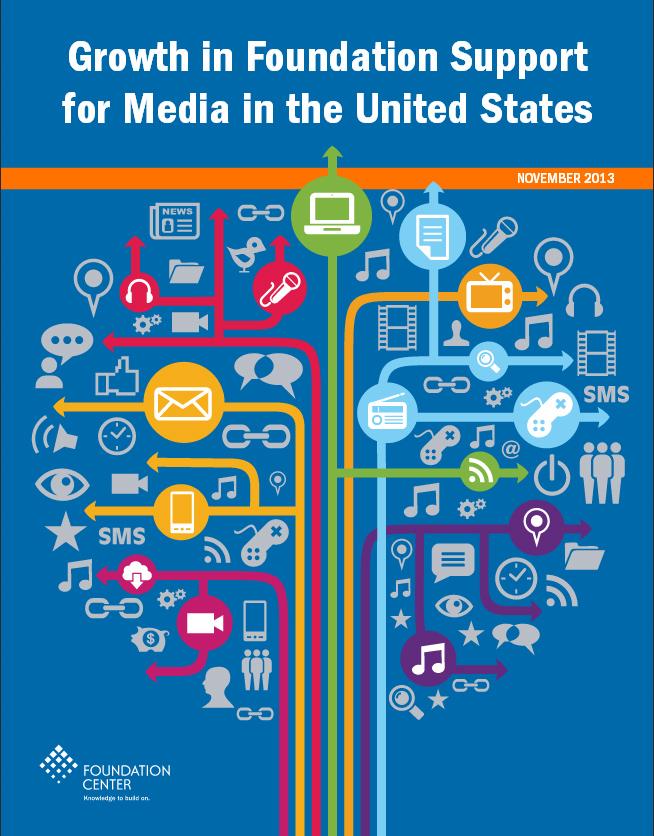 """""""צמיחה בתמיכת קרנות בתקשורת בארה""""ב"""", מרכז-הקרנות, נובמבר 2013"""