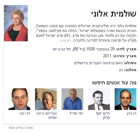 שולמית אלוני נפטרה ב-2011, לפי גוגל