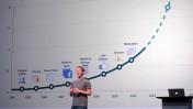 """מייסד פייסבוק מארק צוקרברג בכנס F8, מציג גרף נתוני צמיחה והשקות. סן-פרנסיסקו, ארה""""ב, 22/9/11 (צילום: ניאל קנדי, cc-by-nc)"""