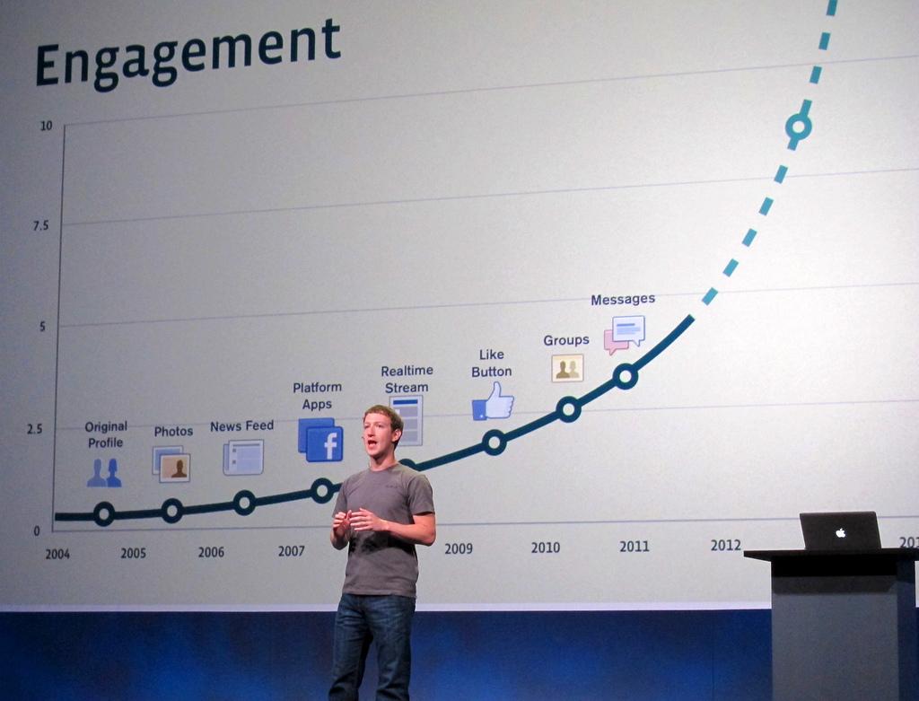 """מייסד פייסבוק מארק צוקרברג בכנס F8, מציג גרף נתוני צמיחה והשקות. סן-פרנסיסקו, ארה""""ב, 22.9.11 (צילום: ניאל קנדי, cc-by-nc)"""