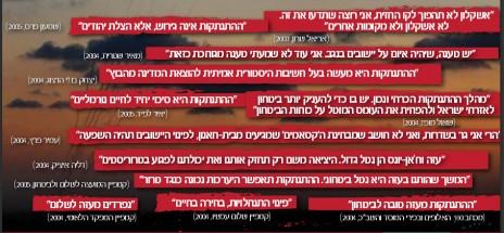 """לקט ציטוטים בשבח תוכנית ההתנתקות בבטאון מועצת-יש""""ע, יולי 2014"""