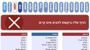 עמוד הכתבה ב-ynet לאחר המחיקה (צילום מסך)