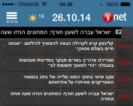 מבזקי ynet, 26.10.14
