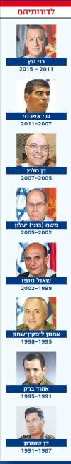 """""""ישראל היום"""", 30.11.14"""
