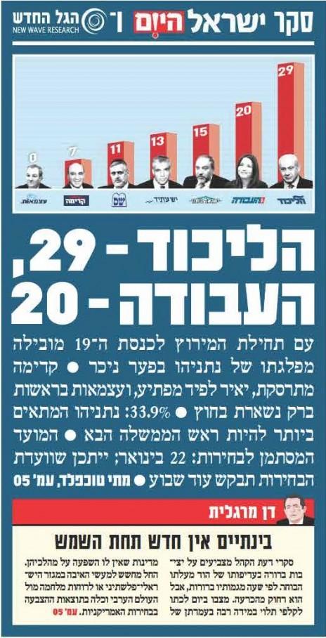 """חלק משער """"ישראל היום"""", 12.10.12"""