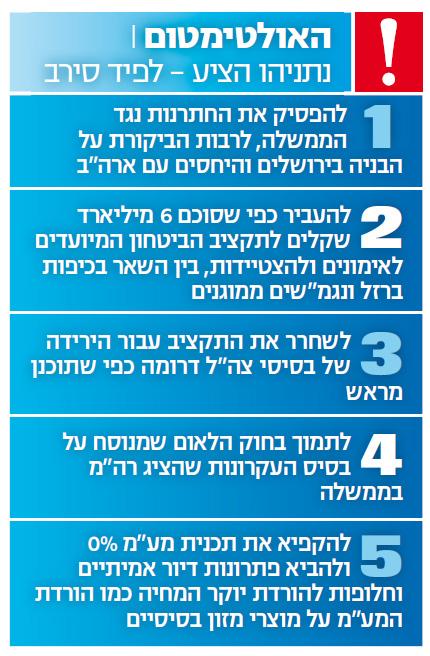 """""""ישראל היום"""", 2.12.14"""