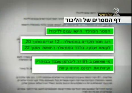 דף המסרים של הליכוד, 8.5.15 (צילום מסך: ערוץ 2)