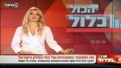 """סיון כהן, """"הכל כלול"""", ערוץ 10 (צילום מסך)"""