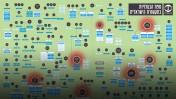 מפת הבעלויות בתקשורת הישראלית, 2016