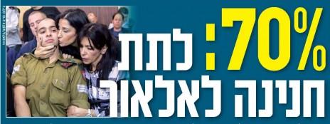 """הכותרת הראשית בשער """"ישראל היום"""", 5.1.2017"""