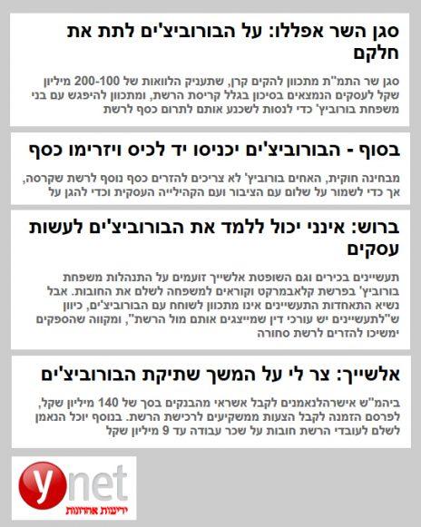"""""""הבורוביצ'ים"""" ב-ynet. מבחר כותרות, 2005"""